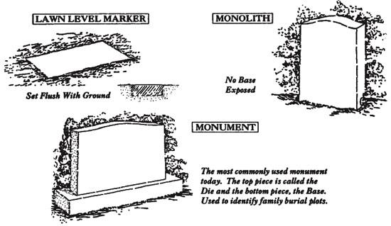 FAQs > Williamsville Cemetery